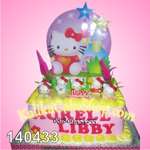 Kue Ulang Tahun Hello Kitty Background